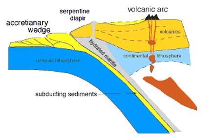 seafloor topography au sidney : continental margin diagram - findchart.co